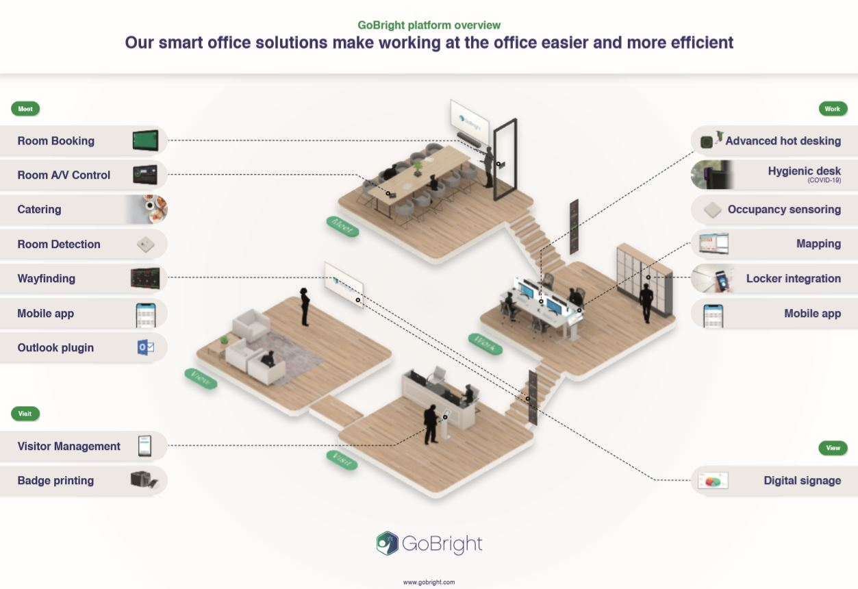 GoBright Smart Office(1)